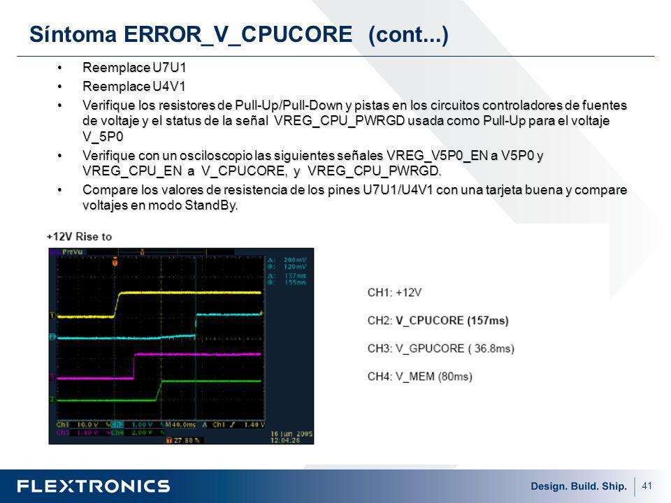 41 Síntoma ERROR_V_CPUCORE (cont...) Reemplace U7U1Reemplace U7U1 Reemplace U4V1Reemplace U4V1 Verifique los resistores de Pull-Up/Pull-Down y pistas en los circuitos controladores de fuentes de voltaje y el status de la señal VREG_CPU_PWRGD usada como Pull-Up para el voltaje V_5P0Verifique los resistores de Pull-Up/Pull-Down y pistas en los circuitos controladores de fuentes de voltaje y el status de la señal VREG_CPU_PWRGD usada como Pull-Up para el voltaje V_5P0 Verifique con un osciloscopio las siguientes señales VREG_V5P0_EN a V5P0 y VREG_CPU_EN a V_CPUCORE, y VREG_CPU_PWRGD.Verifique con un osciloscopio las siguientes señales VREG_V5P0_EN a V5P0 y VREG_CPU_EN a V_CPUCORE, y VREG_CPU_PWRGD.