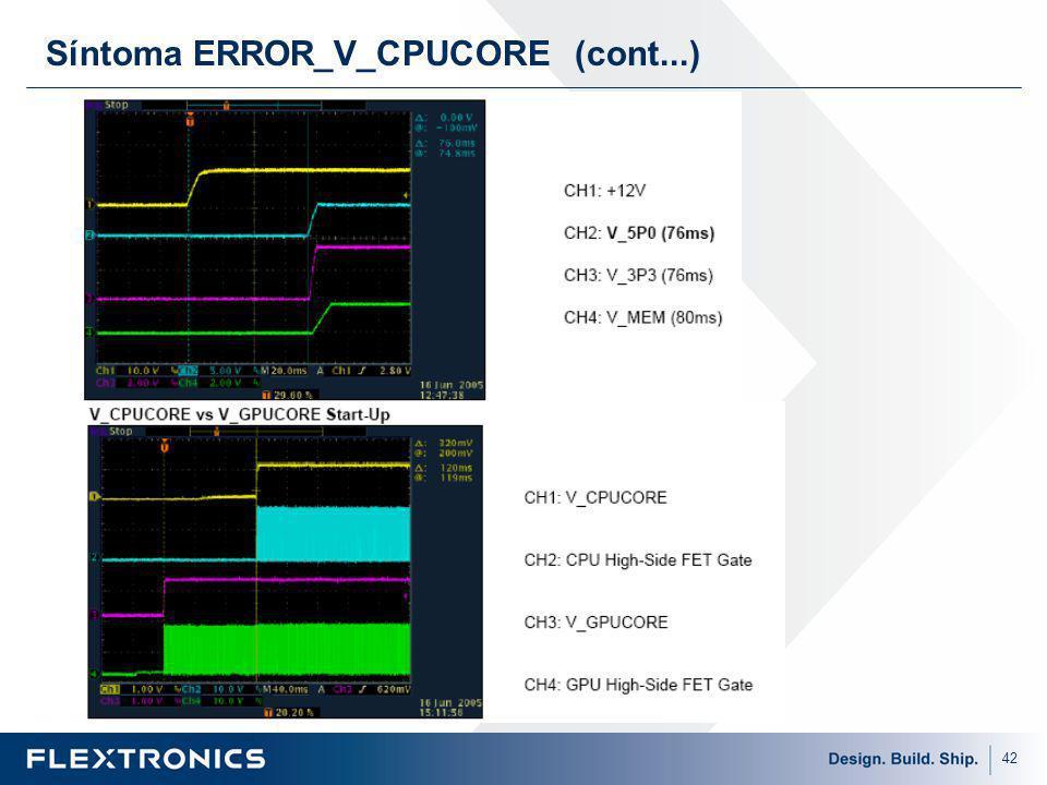 42 Síntoma ERROR_V_CPUCORE (cont...)