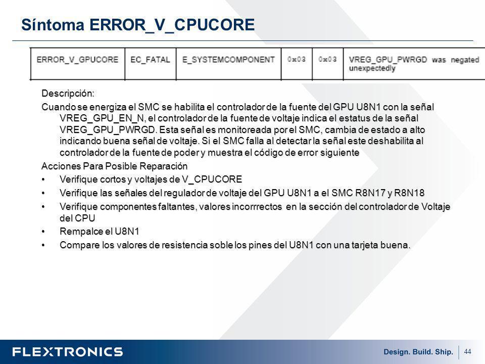 44 Síntoma ERROR_V_CPUCORE Descripción: Cuando se energiza el SMC se habilita el controlador de la fuente del GPU U8N1 con la señal VREG_GPU_EN_N, el controlador de la fuente de voltaje indica el estatus de la señal VREG_GPU_PWRGD.