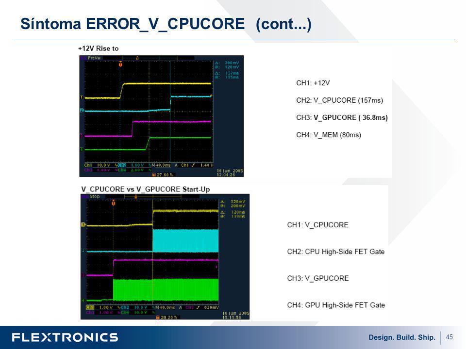 45 Síntoma ERROR_V_CPUCORE (cont...)