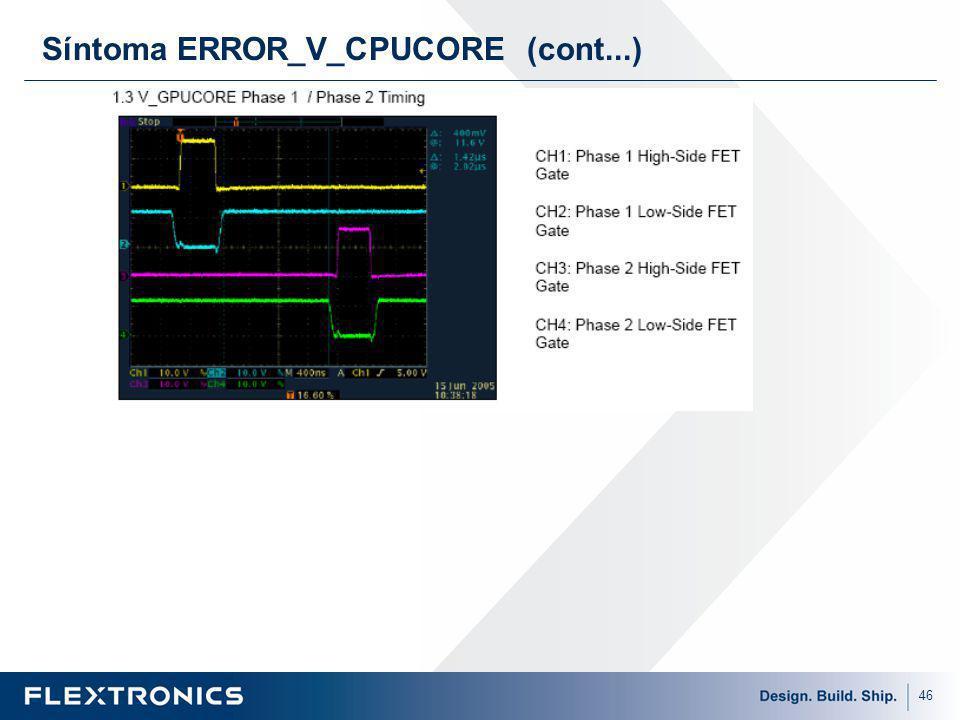 46 Síntoma ERROR_V_CPUCORE (cont...)