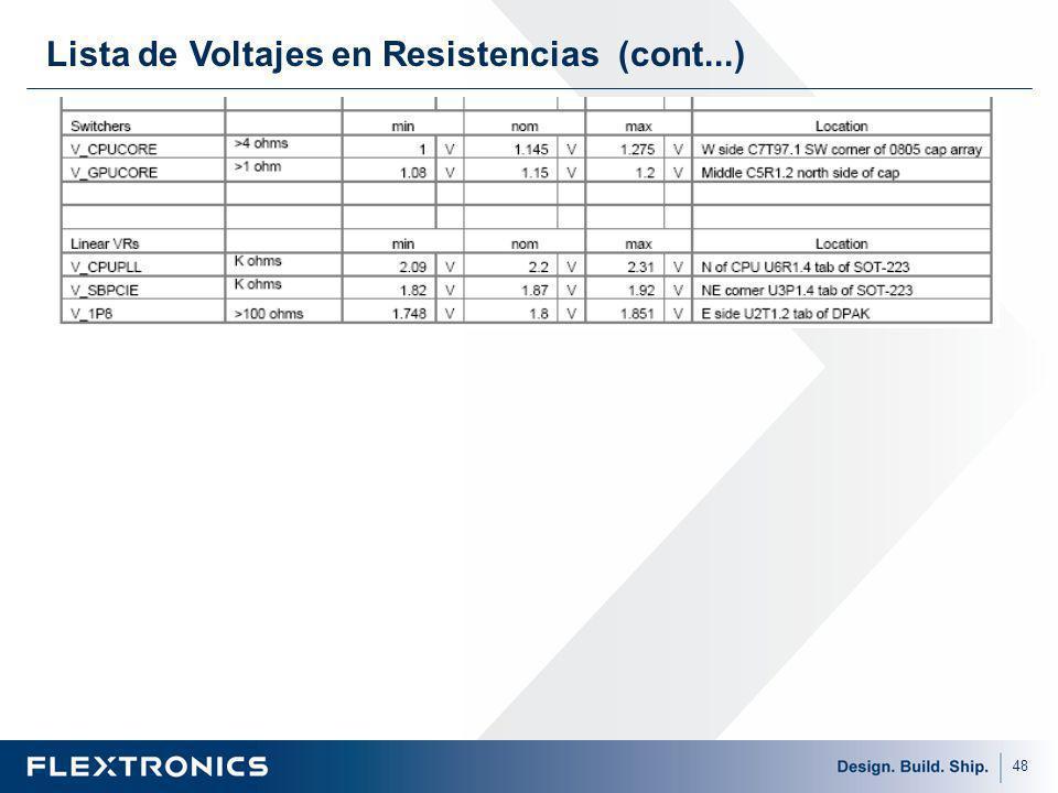 48 Lista de Voltajes en Resistencias (cont...)