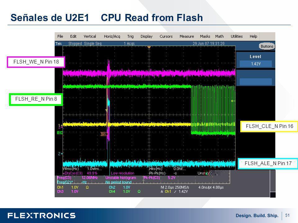 51 Señales de U2E1 CPU Read from Flash FLSH_WE_N Pin 18 FLSH_RE_N Pin 8 FLSH_CLE_N Pin 16 FLSH_ALE_N Pin 17