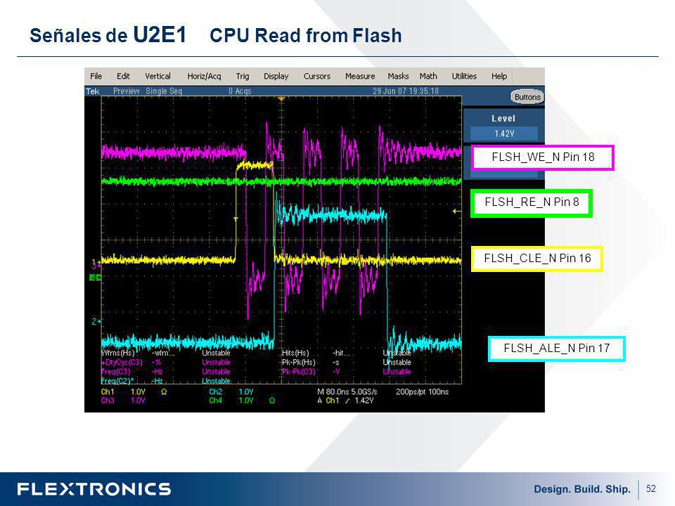 52 FLSH_RE_N Pin 8 FLSH_CLE_N Pin 16 FLSH_ALE_N Pin 17 FLSH_WE_N Pin 18 Señales de U2E1 CPU Read from Flash