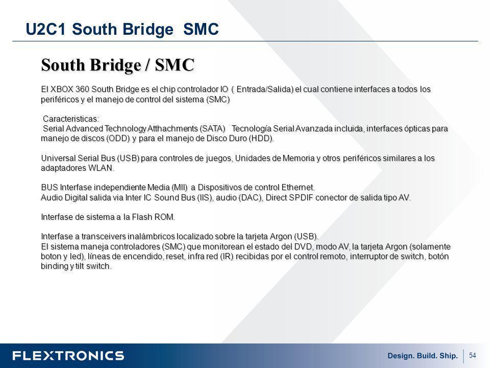 54 U2C1 South Bridge SMC South Bridge / SMC El XBOX 360 South Bridge es el chip controlador IO ( Entrada/Salida) el cual contiene interfaces a todos los periféricos y el manejo de control del sistema (SMC) Caracteristicas: Caracteristicas: Serial Advanced Technology Atthachments (SATA) Tecnología Serial Avanzada incluida, interfaces ópticas para manejo de discos (ODD) y para el manejo de Disco Duro (HDD).
