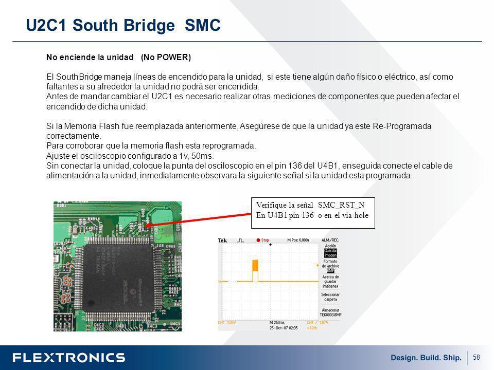 58 U2C1 South Bridge SMC No enciende la unidad (No POWER) El SouthBridge maneja líneas de encendido para la unidad, si este tiene algún daño físico o eléctrico, así como faltantes a su alrededor la unidad no podrá ser encendida.