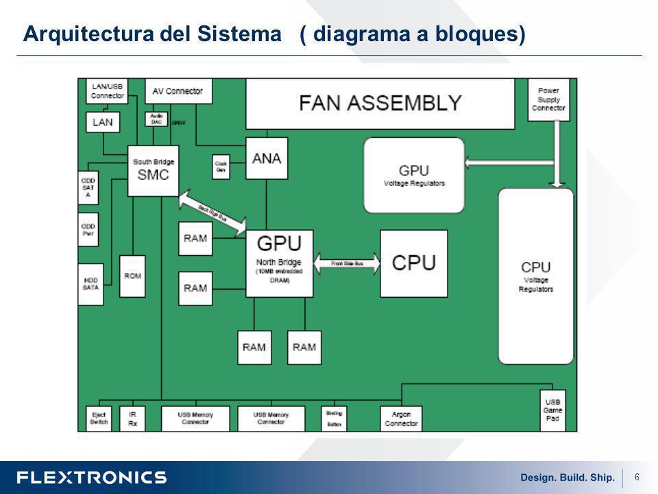 6 Arquitectura del Sistema ( diagrama a bloques)
