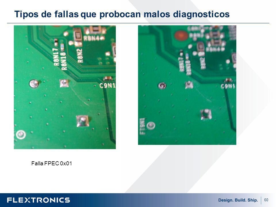 60 Tipos de fallas que probocan malos diagnosticos Falla FPEC 0x01