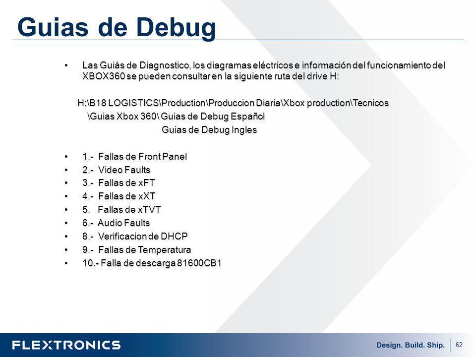 62 Guias de Debug Las Guiás de Diagnostico, los diagramas eléctricos e información del funcionamiento del XBOX360 se pueden consultar en la siguiente ruta del drive H:Las Guiás de Diagnostico, los diagramas eléctricos e información del funcionamiento del XBOX360 se pueden consultar en la siguiente ruta del drive H: H:\B18 LOGISTICS\Production\Produccion Diaria\Xbox production\Tecnicos H:\B18 LOGISTICS\Production\Produccion Diaria\Xbox production\Tecnicos \Guias Xbox 360\ Guias de Debug Español \Guias Xbox 360\ Guias de Debug Español Guias de Debug Ingles Guias de Debug Ingles 1.- Fallas de Front Panel1.- Fallas de Front Panel 2.- Video Faults2.- Video Faults 3.- Fallas de xFT3.- Fallas de xFT 4.- Fallas de xXT4.- Fallas de xXT 5.