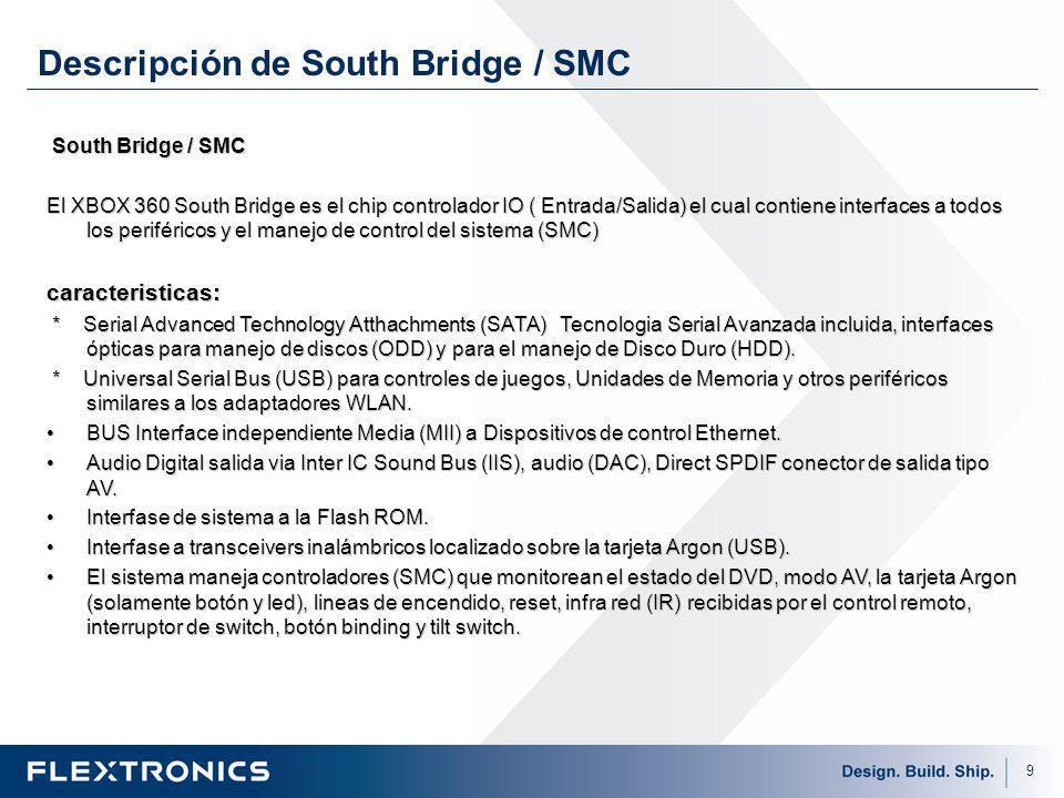 9 Descripción de South Bridge / SMC South Bridge / SMC South Bridge / SMC El XBOX 360 South Bridge es el chip controlador IO ( Entrada/Salida) el cual contiene interfaces a todos los periféricos y el manejo de control del sistema (SMC) caracteristicas: * Serial Advanced Technology Atthachments (SATA) Tecnologia Serial Avanzada incluida, interfaces ópticas para manejo de discos (ODD) y para el manejo de Disco Duro (HDD).