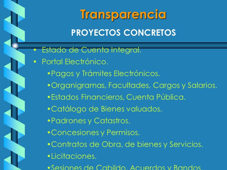 PROYECTOS CONCRETOS Estado de Cuenta Integral. Portal Electrónico.