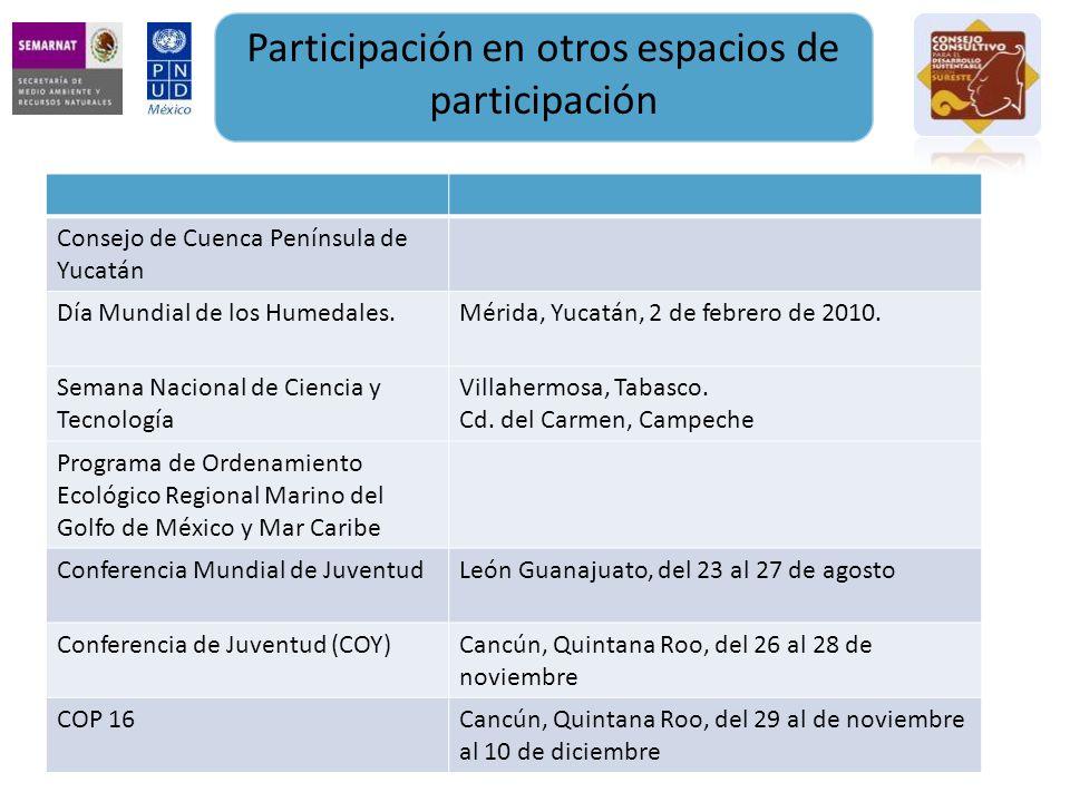 Participación en otros espacios de participación Consejo de Cuenca Península de Yucatán Día Mundial de los Humedales.Mérida, Yucatán, 2 de febrero de 2010.