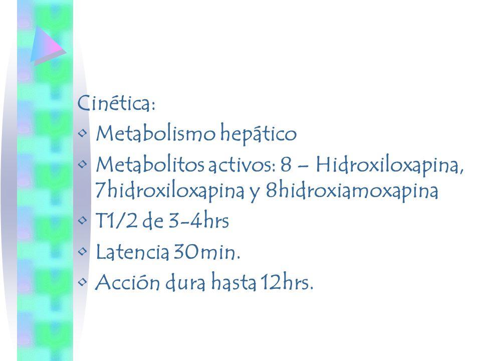 Cinética: Metabolismo hepático Metabolitos activos: 8 – Hidroxiloxapina, 7hidroxiloxapina y 8hidroxiamoxapina T1/2 de 3-4hrs Latencia 30min. Acción du