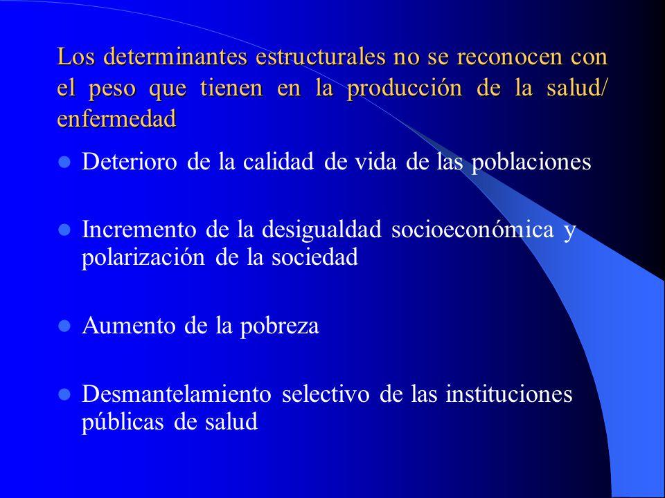 Los determinantes estructurales no se reconocen con el peso que tienen en la producción de la salud/ enfermedad Deterioro de la calidad de vida de las poblaciones Incremento de la desigualdad socioeconómica y polarización de la sociedad Aumento de la pobreza Desmantelamiento selectivo de las instituciones públicas de salud