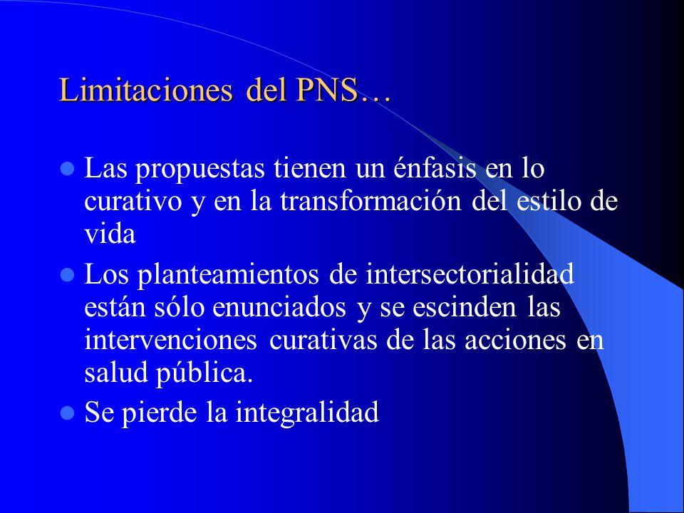 Limitaciones del PNS… Las propuestas tienen un énfasis en lo curativo y en la transformación del estilo de vida Los planteamientos de intersectorialidad están sólo enunciados y se escinden las intervenciones curativas de las acciones en salud pública.