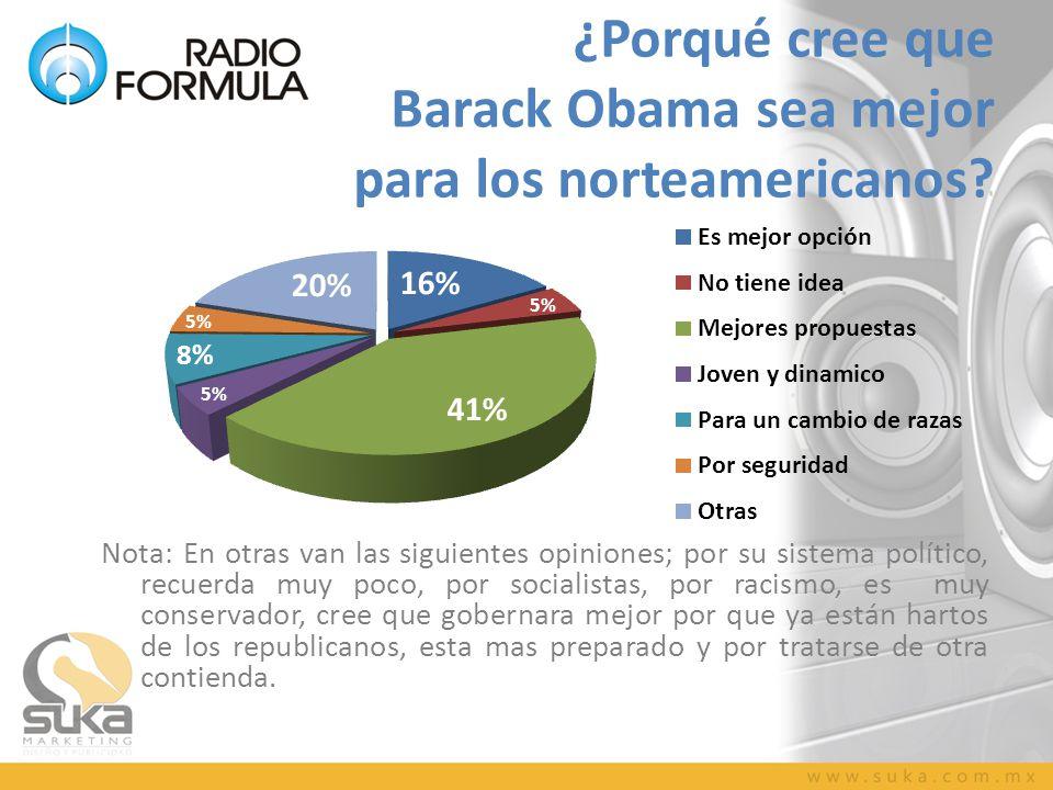 ¿Porqué cree que Barack Obama sea mejor para los norteamericanos? Nota: En otras van las siguientes opiniones; por su sistema político, recuerda muy p