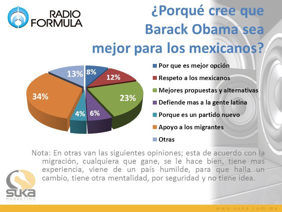 ¿Porqué cree que Barack Obama sea mejor para los mexicanos? Nota: En otras van las siguientes opiniones; esta de acuerdo con la migración, cualquiera