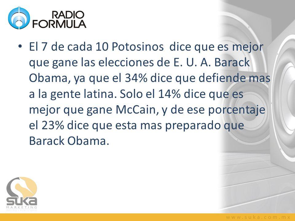El 7 de cada 10 Potosinos dice que es mejor que gane las elecciones de E. U. A. Barack Obama, ya que el 34% dice que defiende mas a la gente latina. S