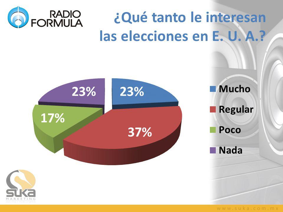 ¿Qué tanto le interesan las elecciones en E. U. A.?