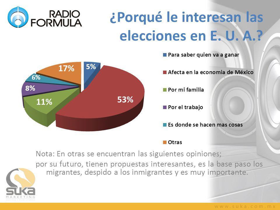 ¿Porqué le interesan las elecciones en E. U. A.? Nota: En otras se encuentran las siguientes opiniones; por su futuro, tienen propuestas interesantes,