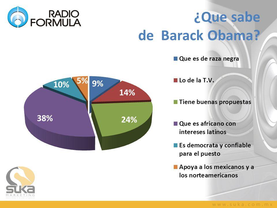 ¿Que sabe de Barack Obama?