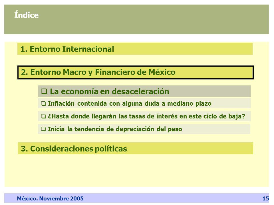 México. Noviembre 200515 Índice 1.