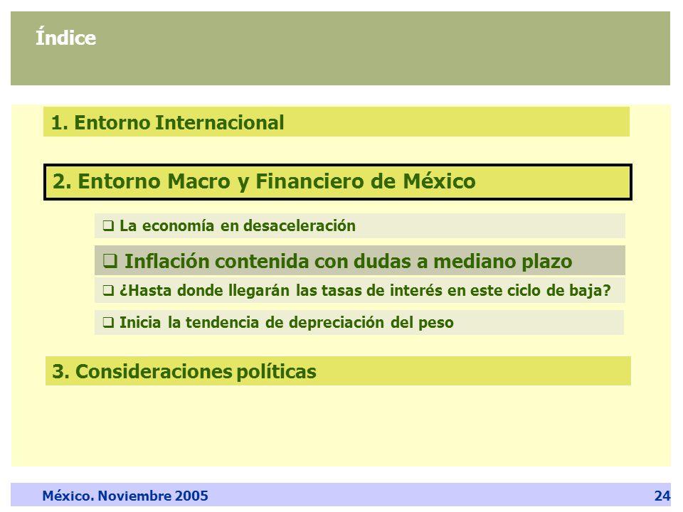 México. Noviembre 200524 Índice 1.