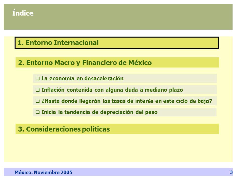 México. Noviembre 20053 Índice 1.
