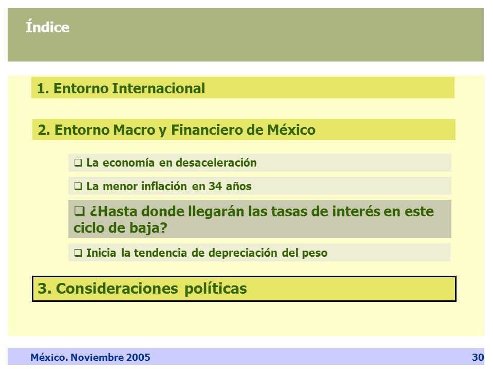 México. Noviembre 200530 Índice 1.