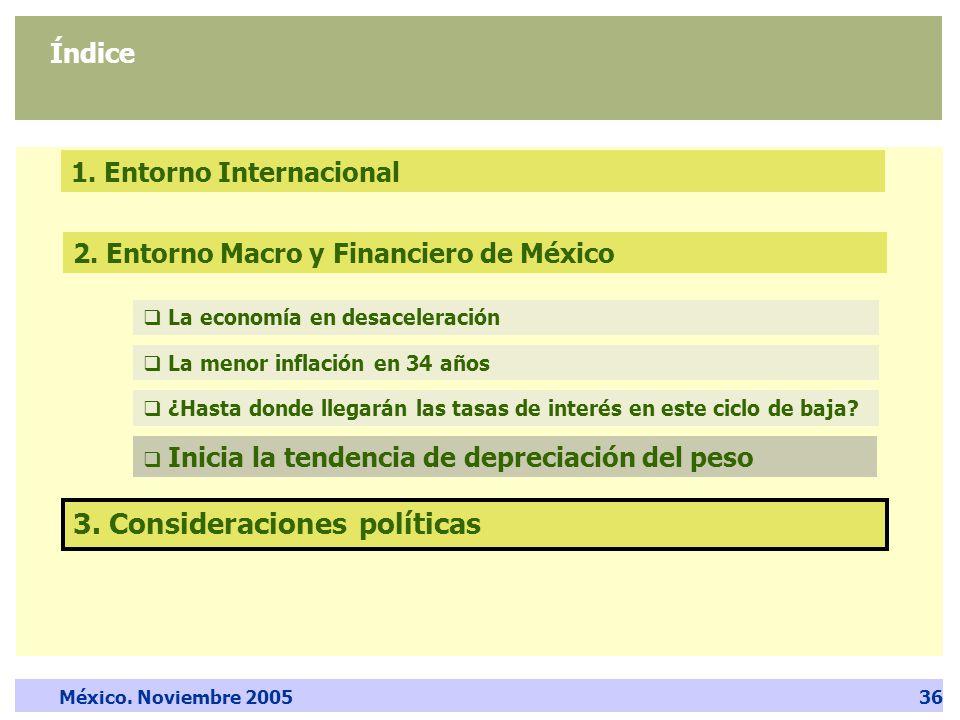 México. Noviembre 200536 Índice 1.
