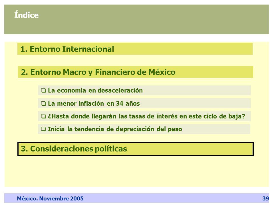 México. Noviembre 200539 Índice 1.