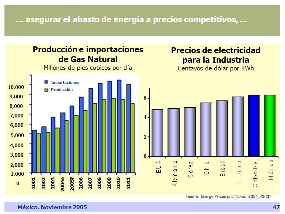 México. Noviembre 200547... asegurar el abasto de energía a precios competitivos,...