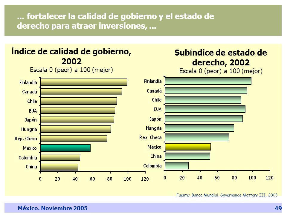 México. Noviembre 200549...