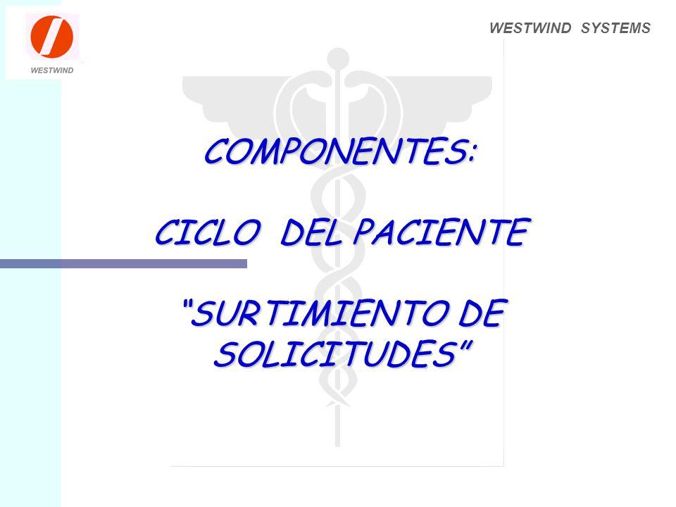 WESTWIND SYSTEMS COMPONENTES: CICLO DEL PACIENTE SURTIMIENTO DE SOLICITUDES
