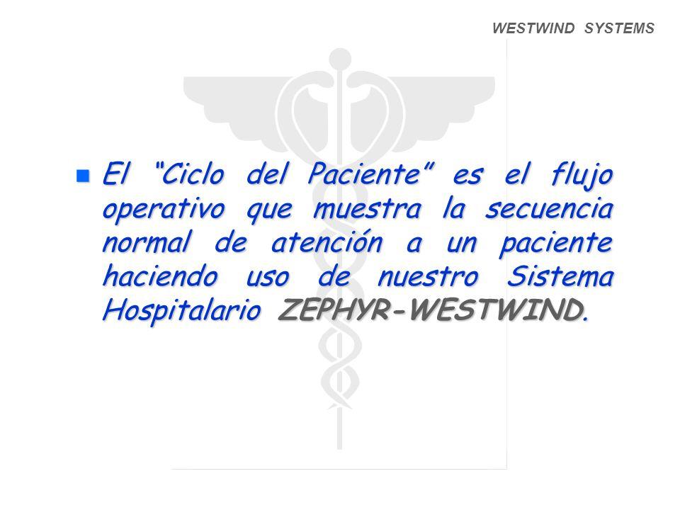 WESTWIND SYSTEMS n El Ciclo del Paciente es el flujo operativo que muestra la secuencia normal de atención a un paciente haciendo uso de nuestro Sistema Hospitalario ZEPHYR-WESTWIND.