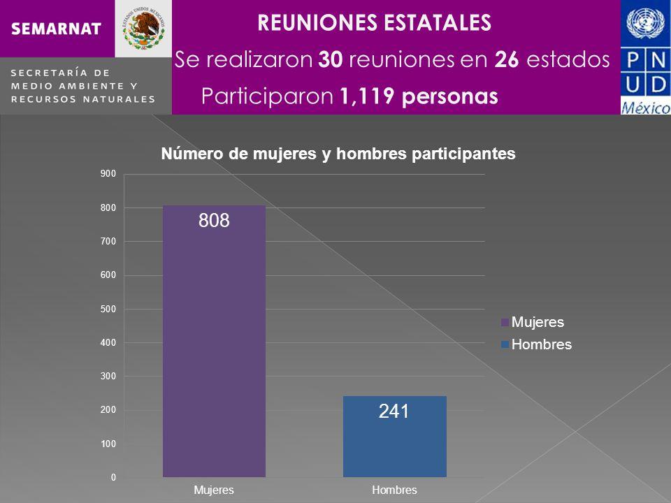 Haga clic para cambiar el estilo de título REUNIONES ESTATALES Se realizaron 30 reuniones en 26 estados Participaron 1,119 personas