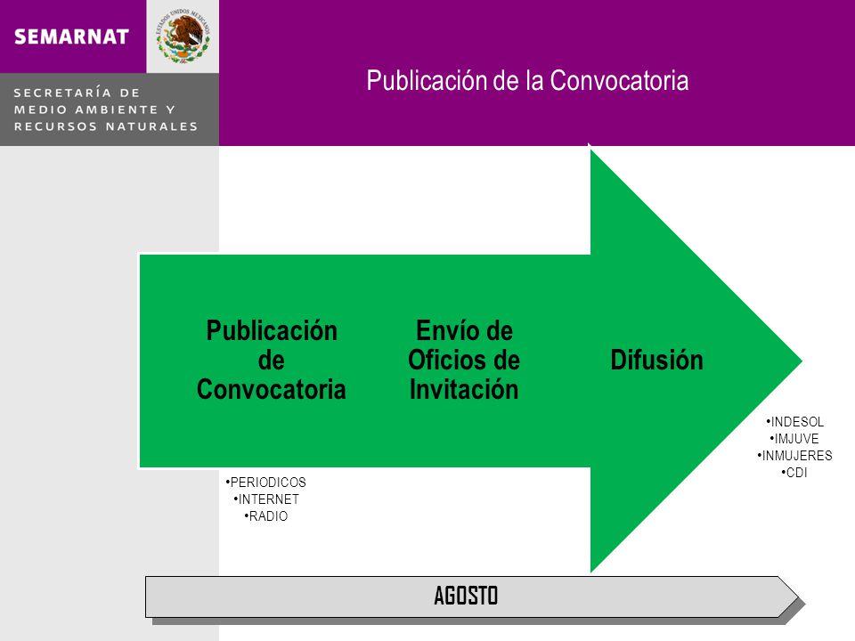 Difusión Envío de Oficios de Invitación Publicación de Convocatoria AGOSTO Publicación de la Convocatoria INDESOL IMJUVE INMUJERES CDI PERIODICOS INTERNET RADIO