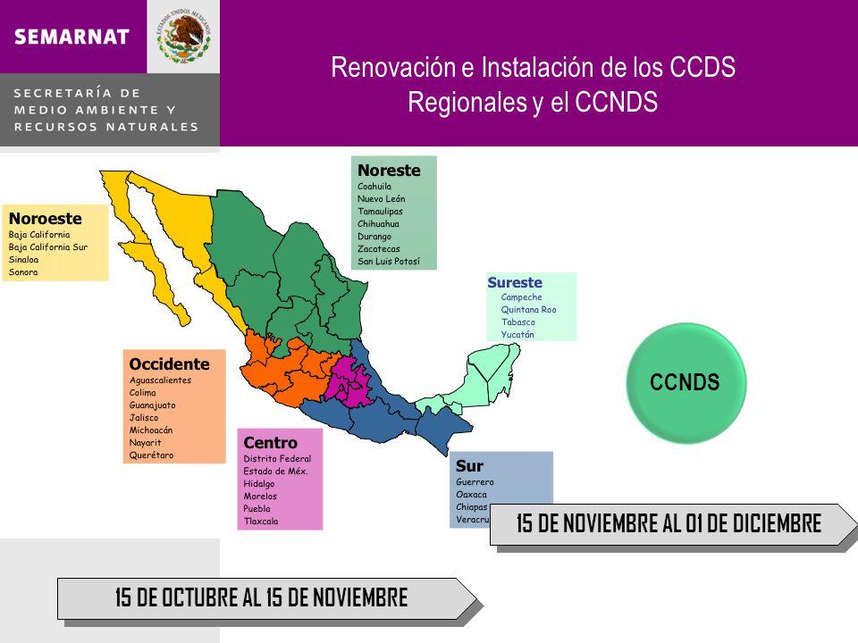 Renovación e Instalación de los CCDS Regionales y el CCNDS CCNDS 15 DE OCTUBRE AL 15 DE NOVIEMBRE Consejos Regionales 15 DE NOVIEMBRE AL 01 DE DICIEMBRE