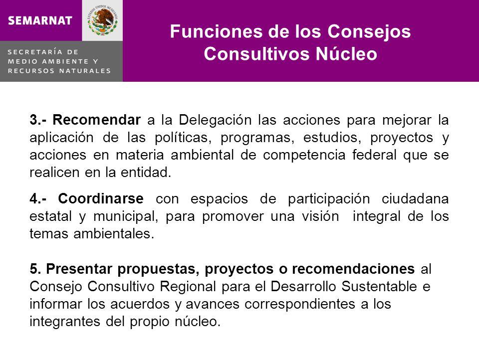 Lo malo 3.- Recomendar a la Delegación las acciones para mejorar la aplicación de las políticas, programas, estudios, proyectos y acciones en materia