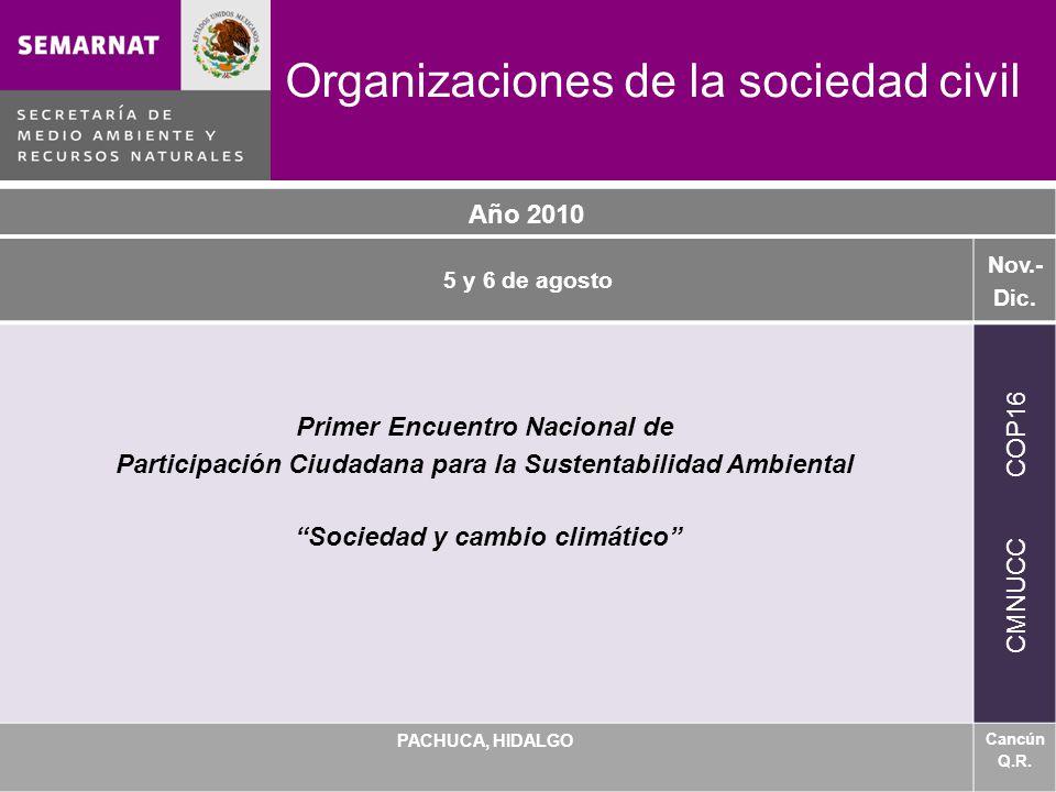 Organizaciones de la sociedad civil Año 2010 5 y 6 de agosto Nov.- Dic.