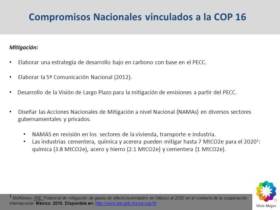 11 Compromisos Nacionales vinculados a la COP 16 Mitigación: Elaborar una estrategia de desarrollo bajo en carbono con base en el PECC. Elaborar la 5ª