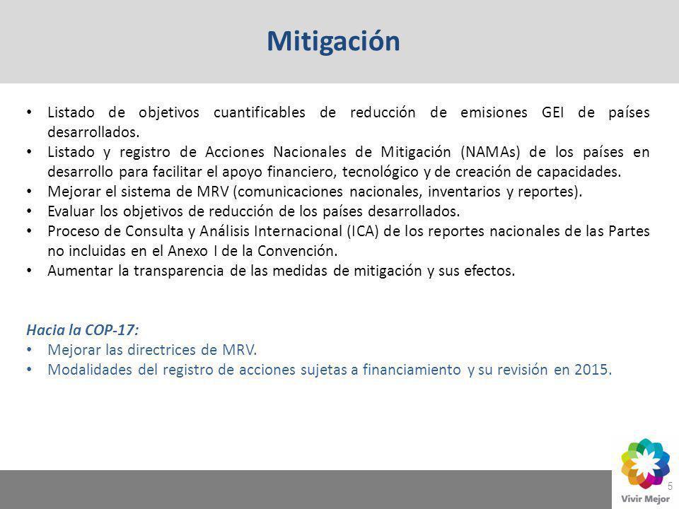 5 Mitigación Listado de objetivos cuantificables de reducción de emisiones GEI de países desarrollados. Listado y registro de Acciones Nacionales de M