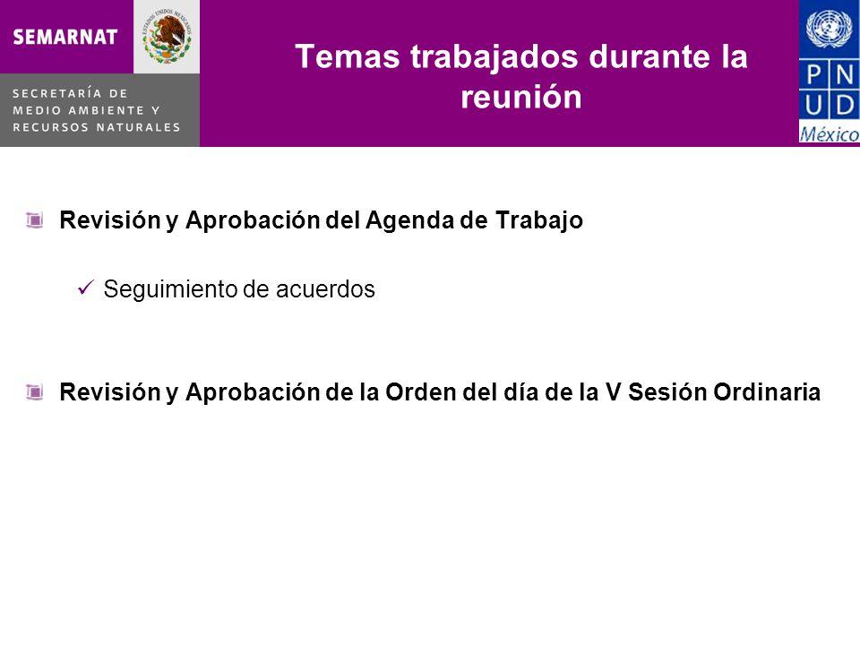 Temas trabajados durante la reunión Revisión y Aprobación del Agenda de Trabajo Seguimiento de acuerdos Revisión y Aprobación de la Orden del día de la V Sesión Ordinaria