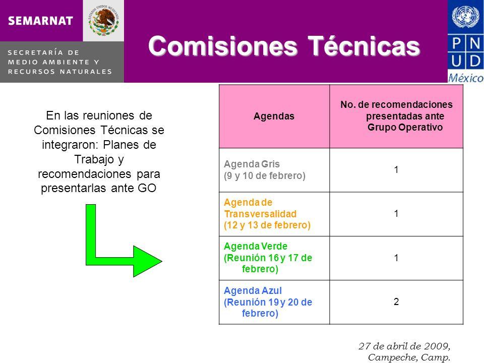 27 de abril de 2009, Campeche, Camp. Comisiones Técnicas Agendas No.