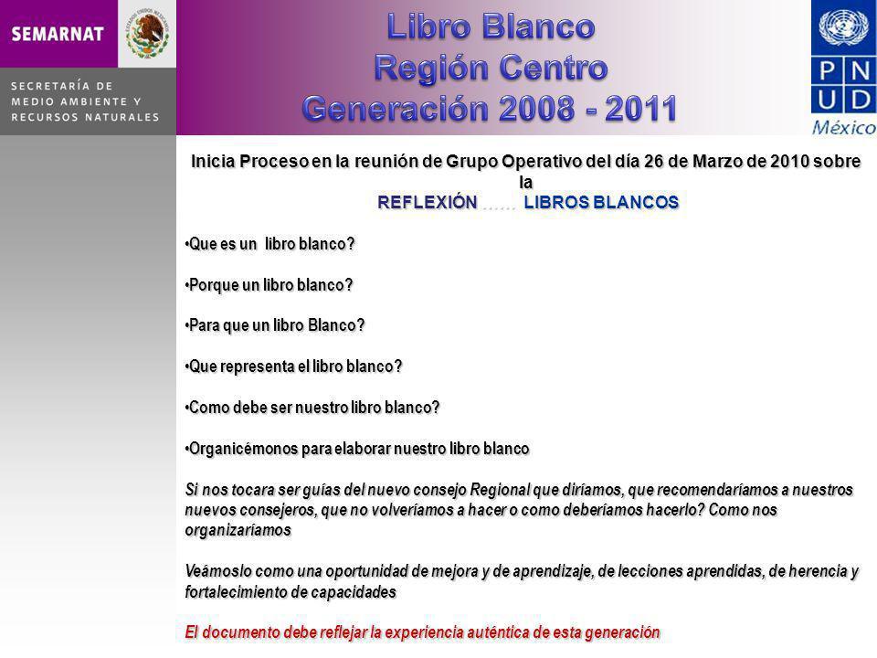 Inicia Proceso en la reunión de Grupo Operativo del día 26 de Marzo de 2010 sobre la REFLEXIÓN …… LIBROS BLANCOS REFLEXIÓN …… LIBROS BLANCOS Que es un