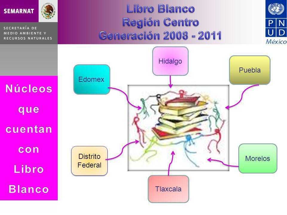 Distrito Federal Edomex Hidalgo Puebla Morelos Tlaxcala