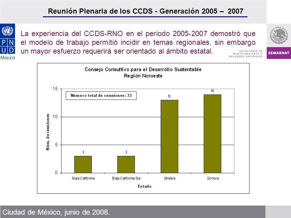 Reunión Plenaria de los CCDS - Generación 2005 – 2007 Ciudad de México, junio de 2008. La experiencia del CCDS-RNO en el periodo 2005-2007 demostró qu