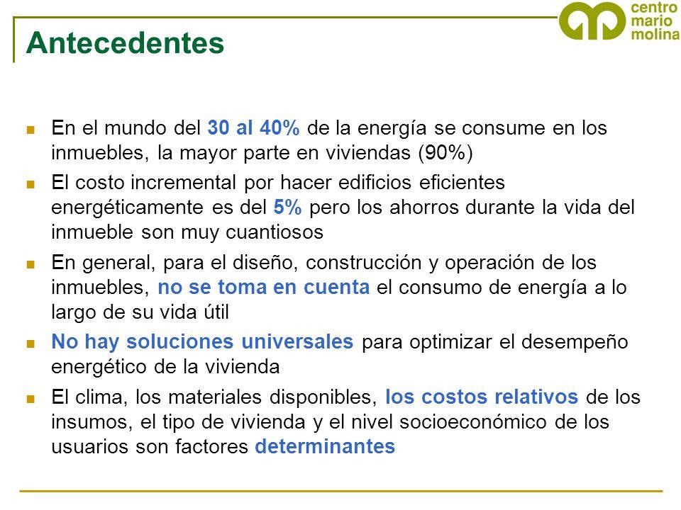 Antecedentes En el mundo del 30 al 40% de la energía se consume en los inmuebles, la mayor parte en viviendas (90%) El costo incremental por hacer edi