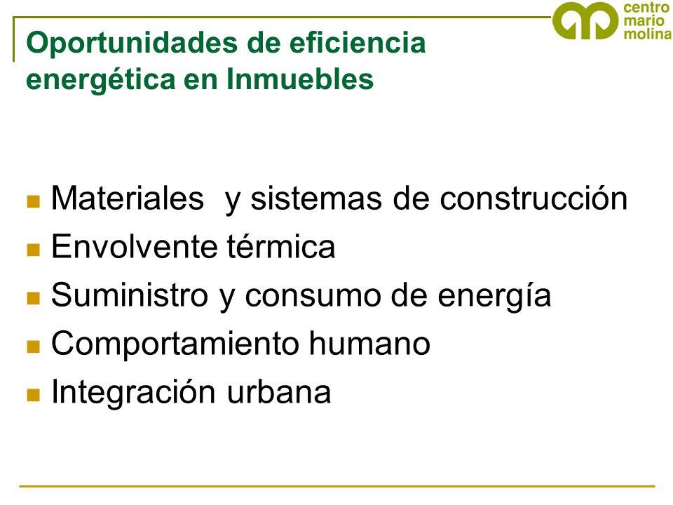 Oportunidades de eficiencia energética en Inmuebles Materiales y sistemas de construcción Envolvente térmica Suministro y consumo de energía Comportam
