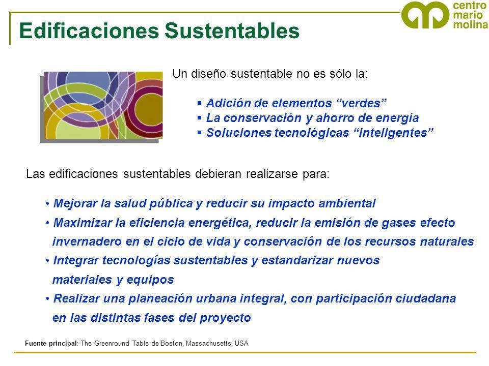 Un diseño sustentable no es sólo la: Adición de elementos verdes La conservación y ahorro de energía Soluciones tecnológicas inteligentes Mejorar la s